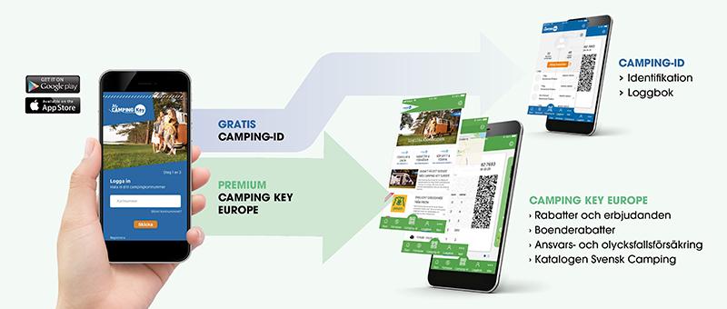 www.campingkeyeurope.se